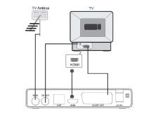 Instalace DVB-T2